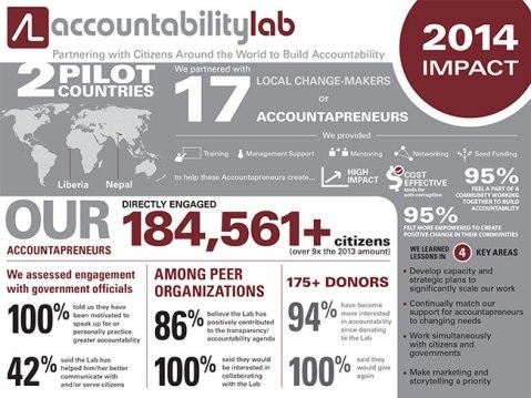 2014-Impact-Infographic